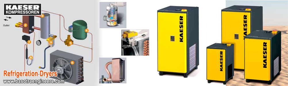 kaeser Refrigeration Dryer suppliers distributors in ludhiana punjab india
